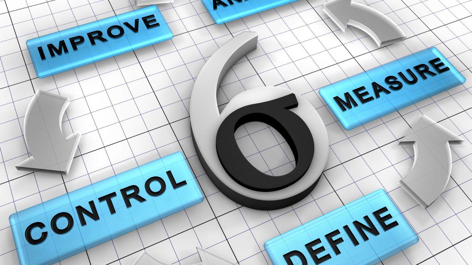 Six Sigma: O que é e como essa metodologia reduz defeitos