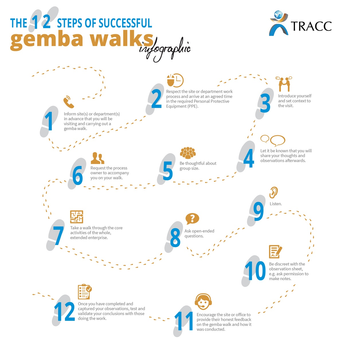 Como fazer um Gemba Walk