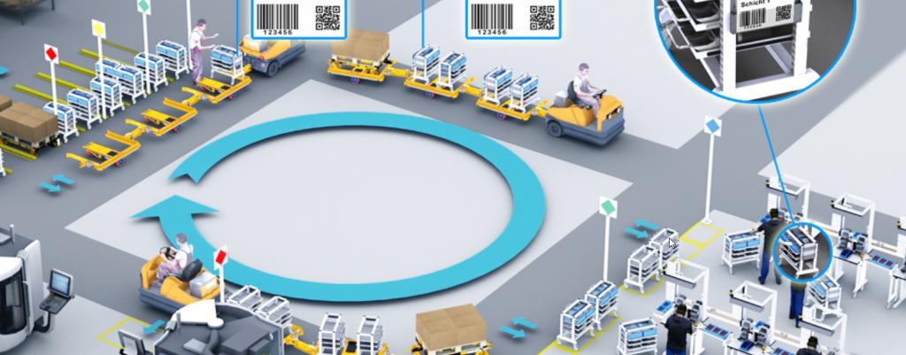 Um desenho mostrando as idéias por trás da logística Lean