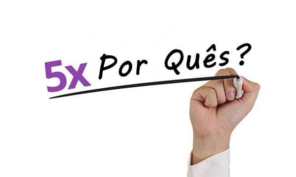 5 Por quês (5-Why) – Análise da Causa Raiz e Qualidade Total