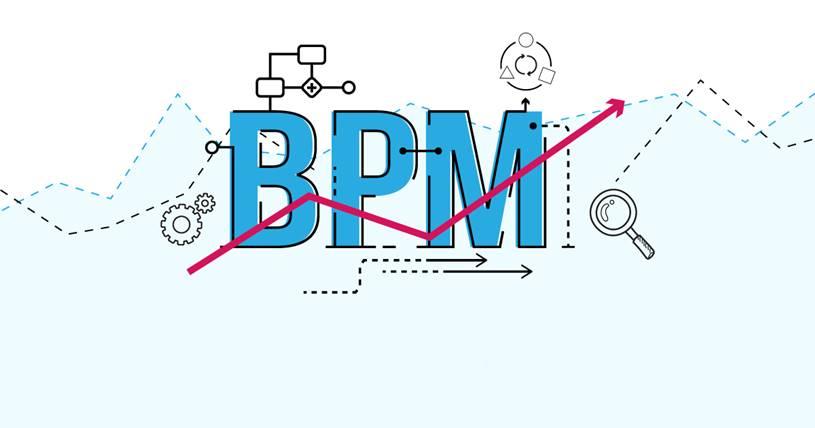 BPM: Benefícios da Integração com o Lean Six Sigma