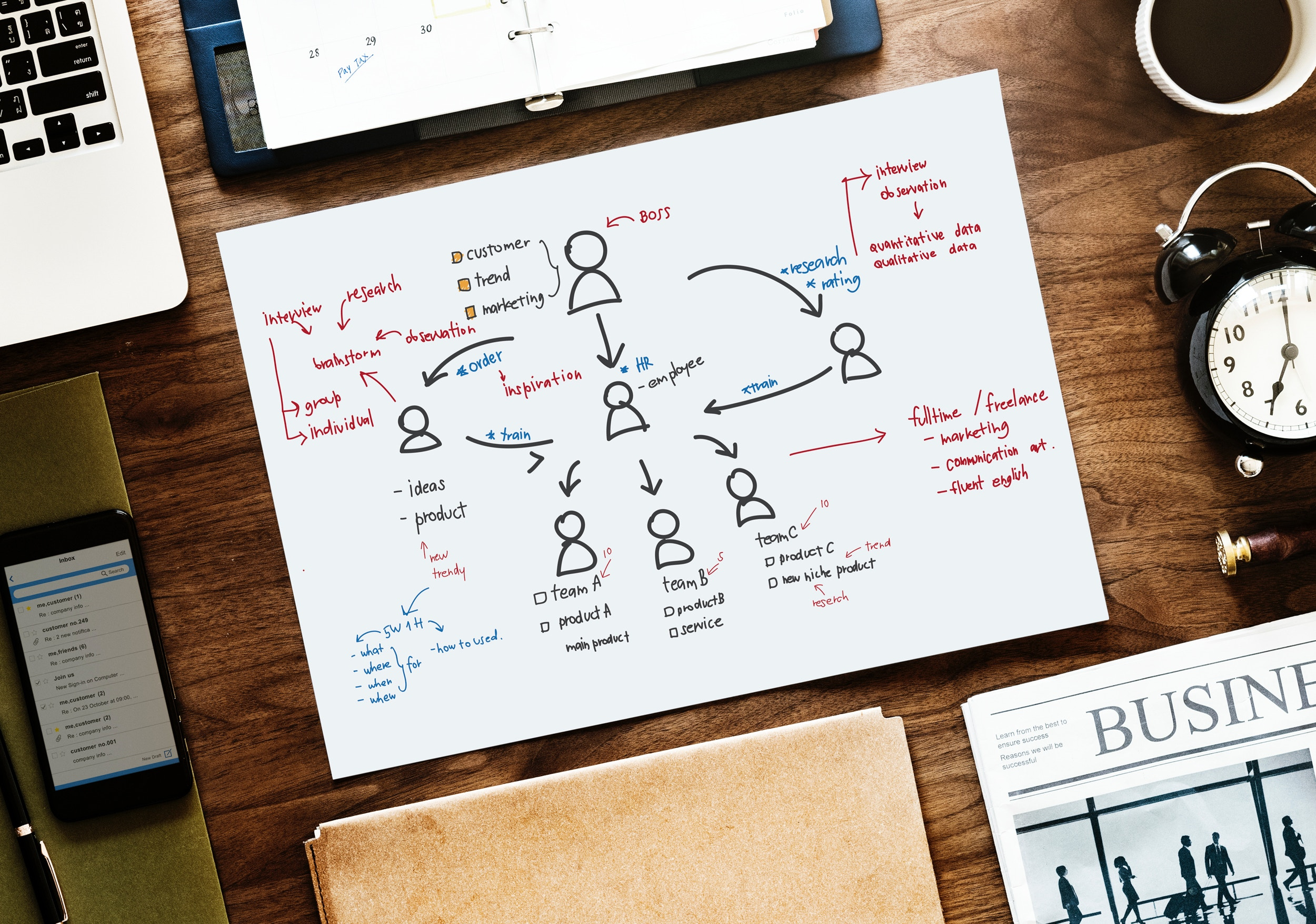 Scrum: método usado para gestão