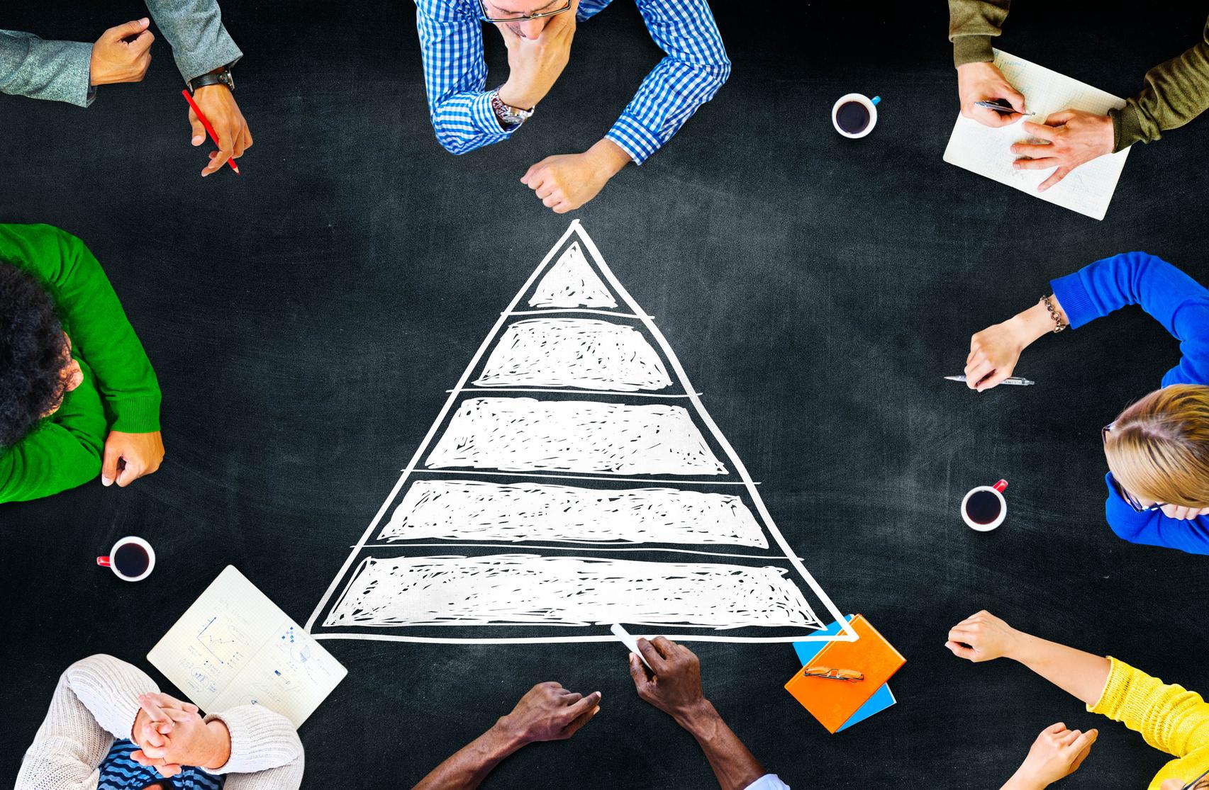 Maslow – Saiba esta pirâmide é importante para todas as empresas
