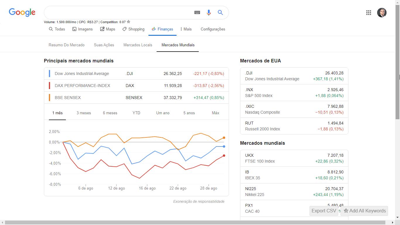 Cópia da tela com Controle de Ações do Google Finance