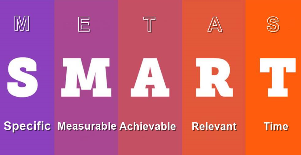 Metas Smart para atingir resultados