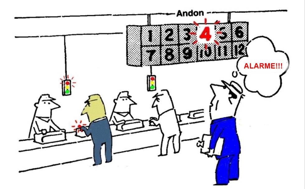 Uma charge representando em Andon e um supervisor de produção percebendo a mudança de cor das luzes do Andon