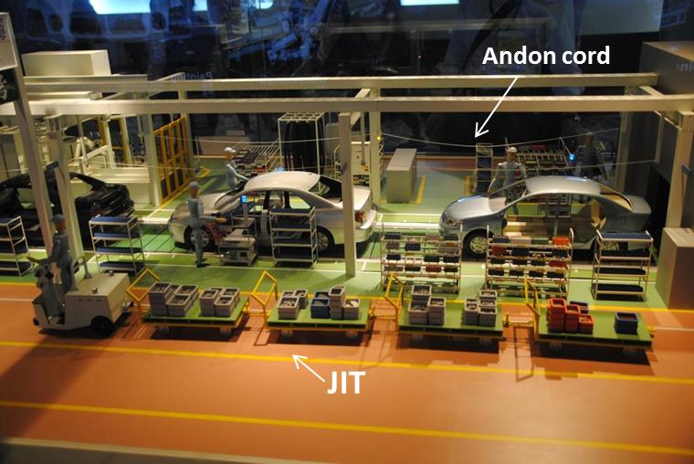 O que é Andon?