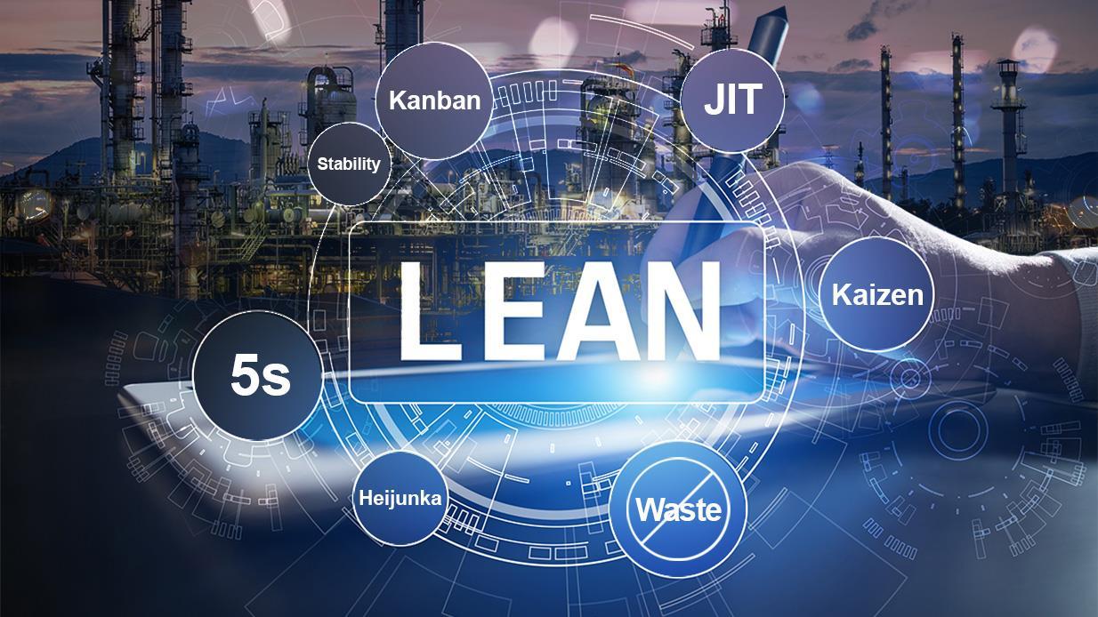 Qual a origem e benefícios da metodologia Lean?