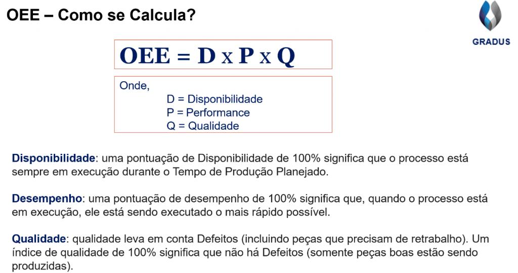 Figura mostrando os cálculos do OEE