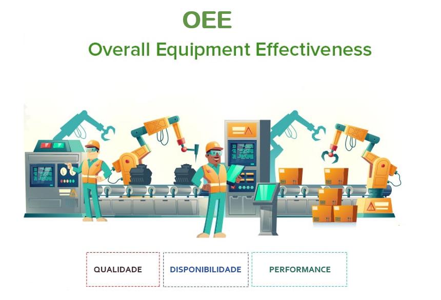 OEE é uma métrica para aumentar satisfação do Cliente