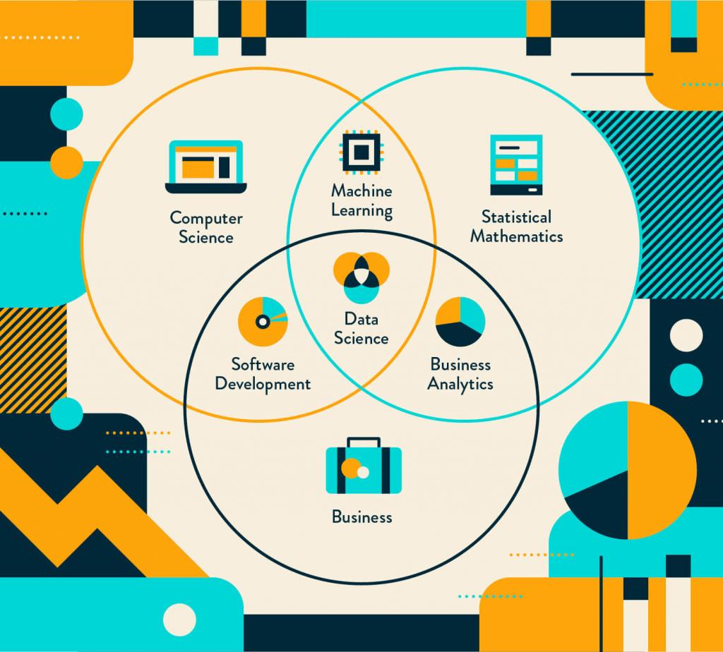 Um esquema mostrando como funciona a mineração de dados