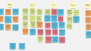 Aplicação do Diagrama de Afinidades no eCommerce