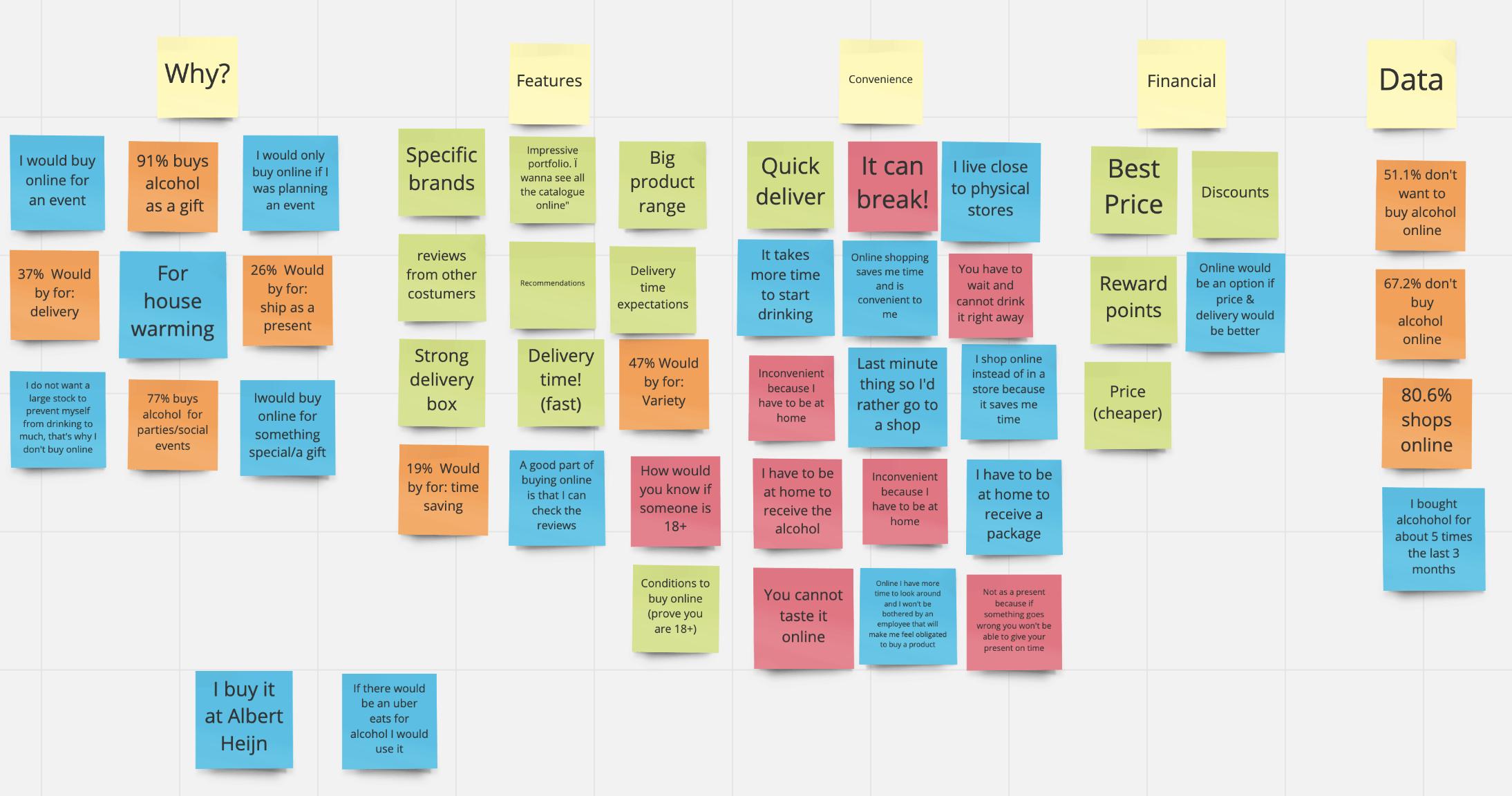 Diagrama de Afinidades: Saiba como utilizar essa ferramenta da Qualidade
