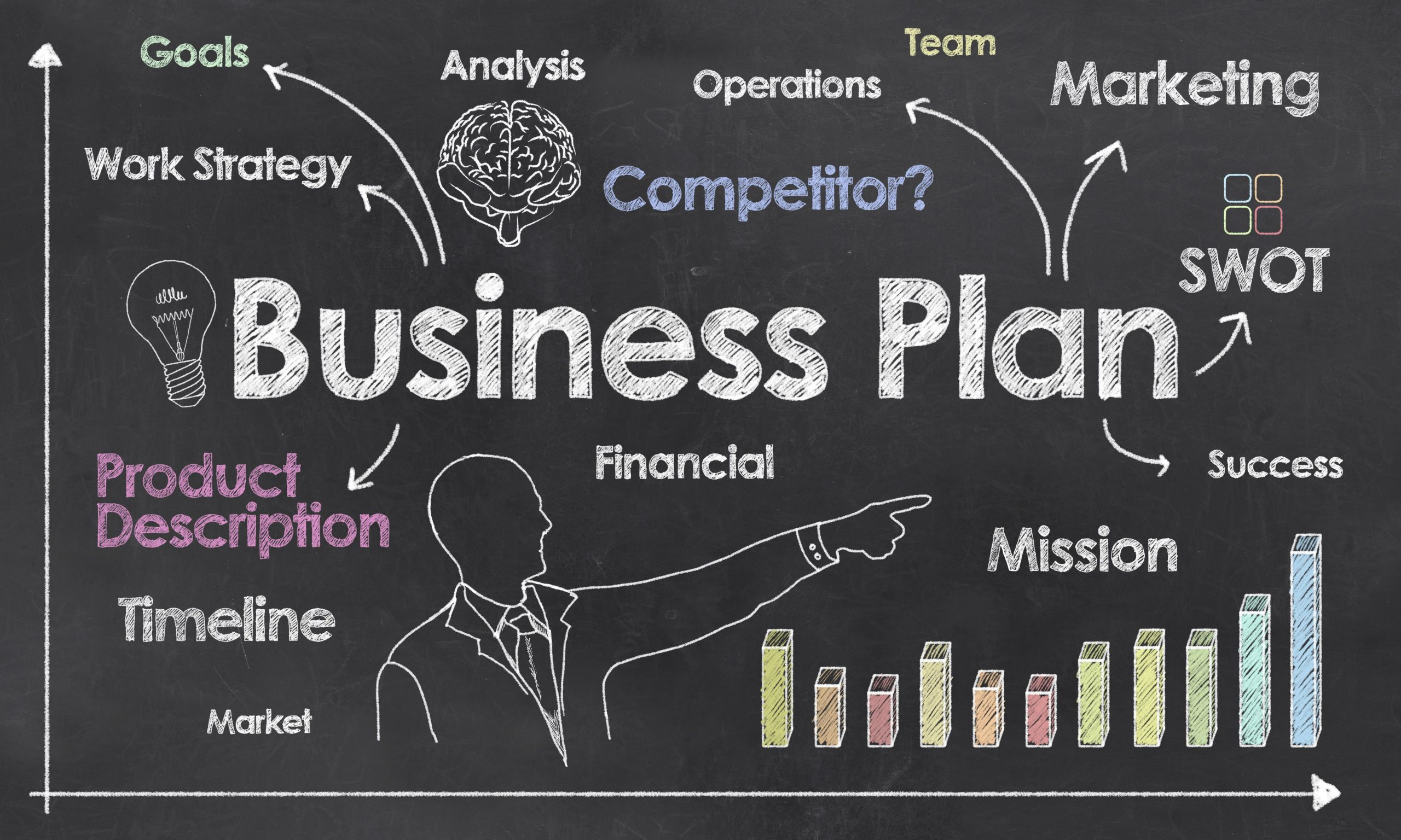 O que é Planejamento de negócio e como fazer?