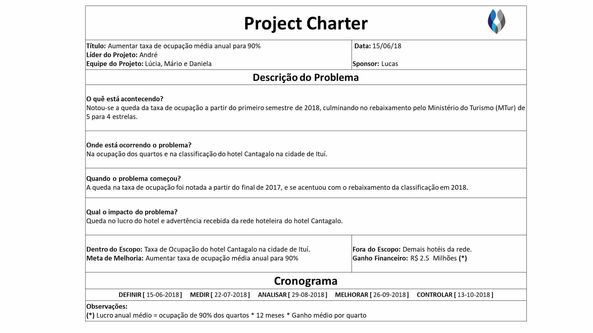 Um exemplo de Project Charter totalmente montado
