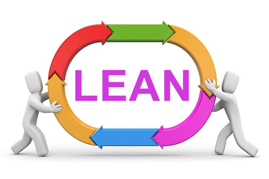 O ciclo do Lean