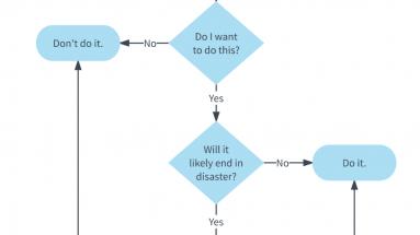 Exmplo de fluxograma de tomada de decisão