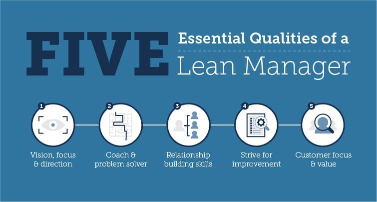 As 5 qualidades de um Líder Lean
