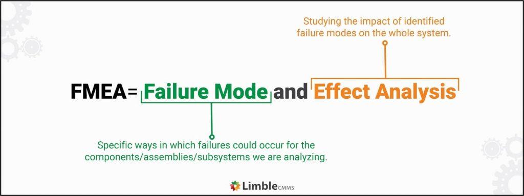 Nesta imagem, temos a explicação do que é o FMEA (Análise de Modo e Efeitos de Falha)