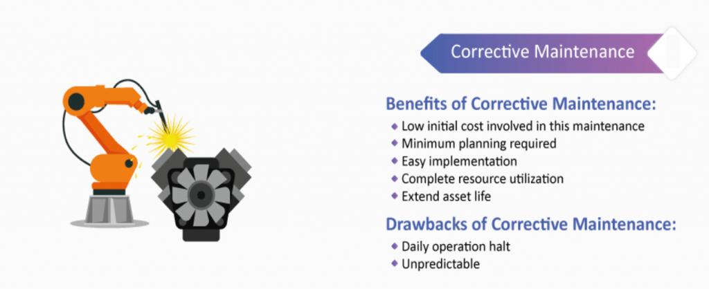 Nesta figura, temos os benefícios e prejuízos da manutenção corretiva