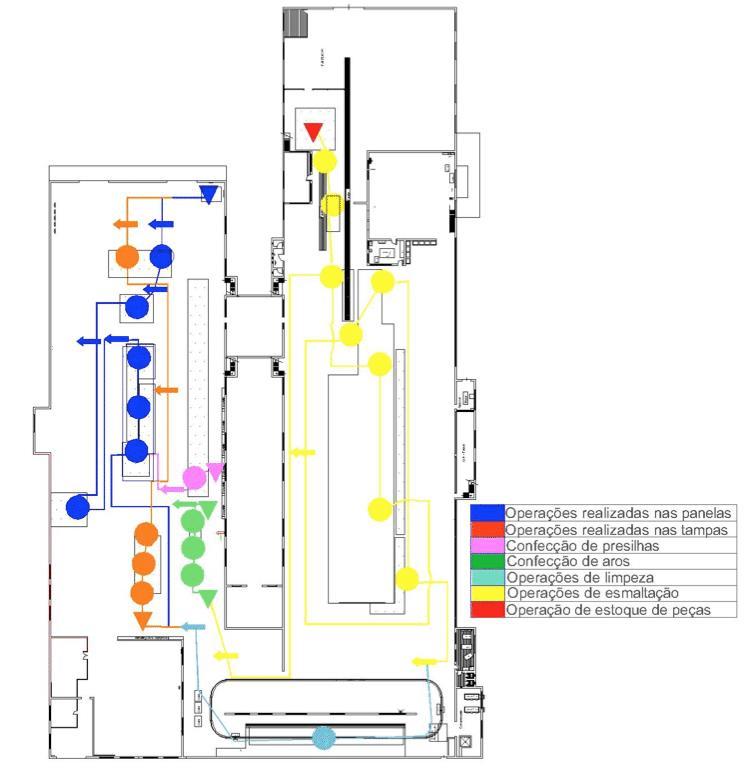 A ferramenta mapofluxograma está presente na Gestão por Processos