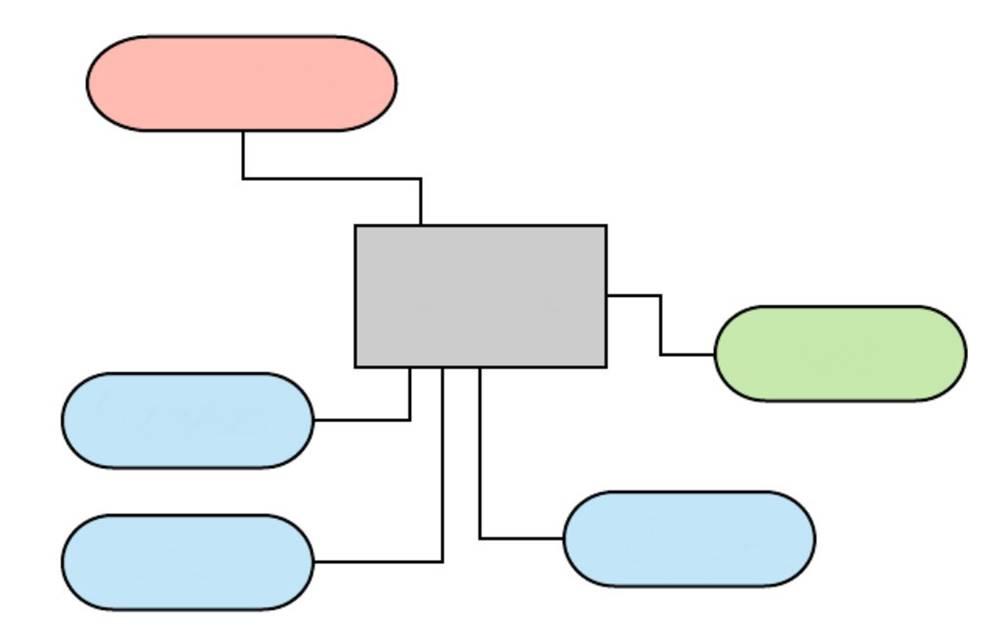 Nesta imagem, temos um exemplo de diagrama de árvore