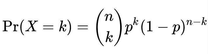 A fórmula mostra como calcular a distribuição binomial
