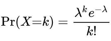 Nesta imagem, temos a fórmula de Poisson