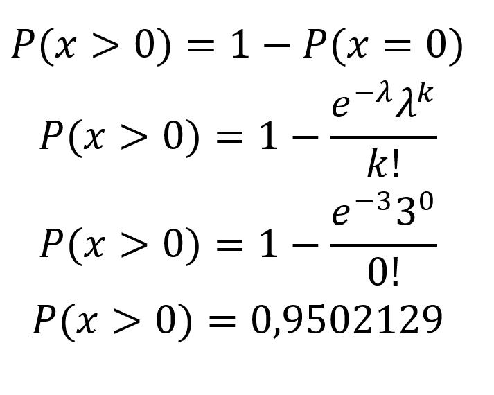 Um exemplo de aplicação da fórmula de Poisson