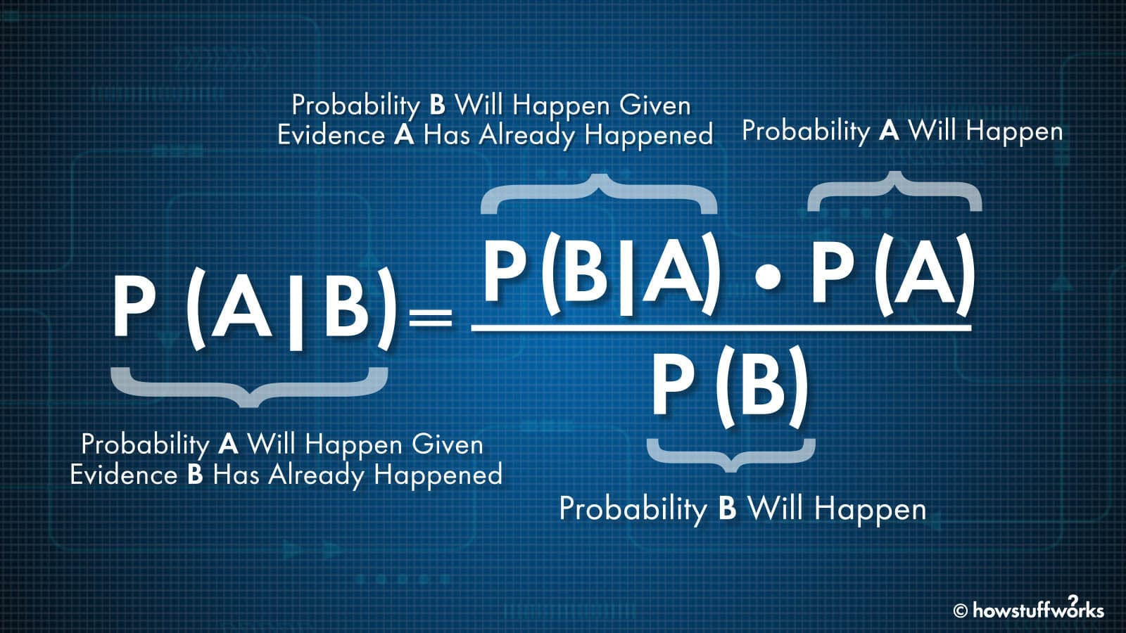Teorema de Bayes: O que é e como usar?