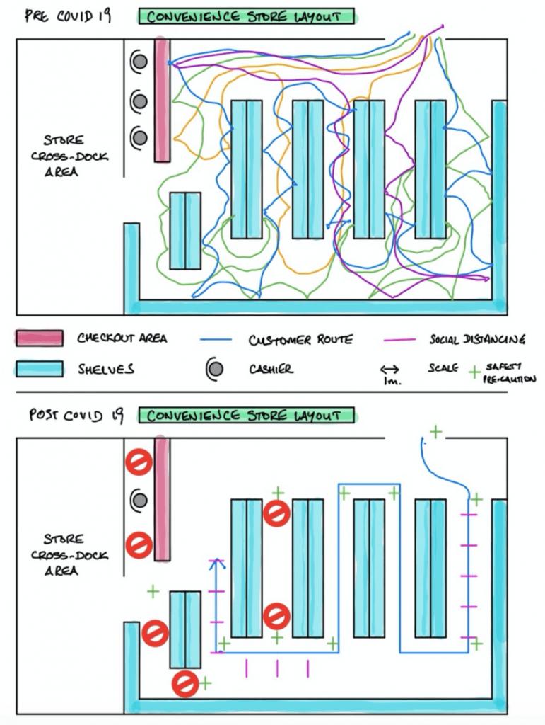 Na imagem, temos um exemplo de Diagrama de Espaguete