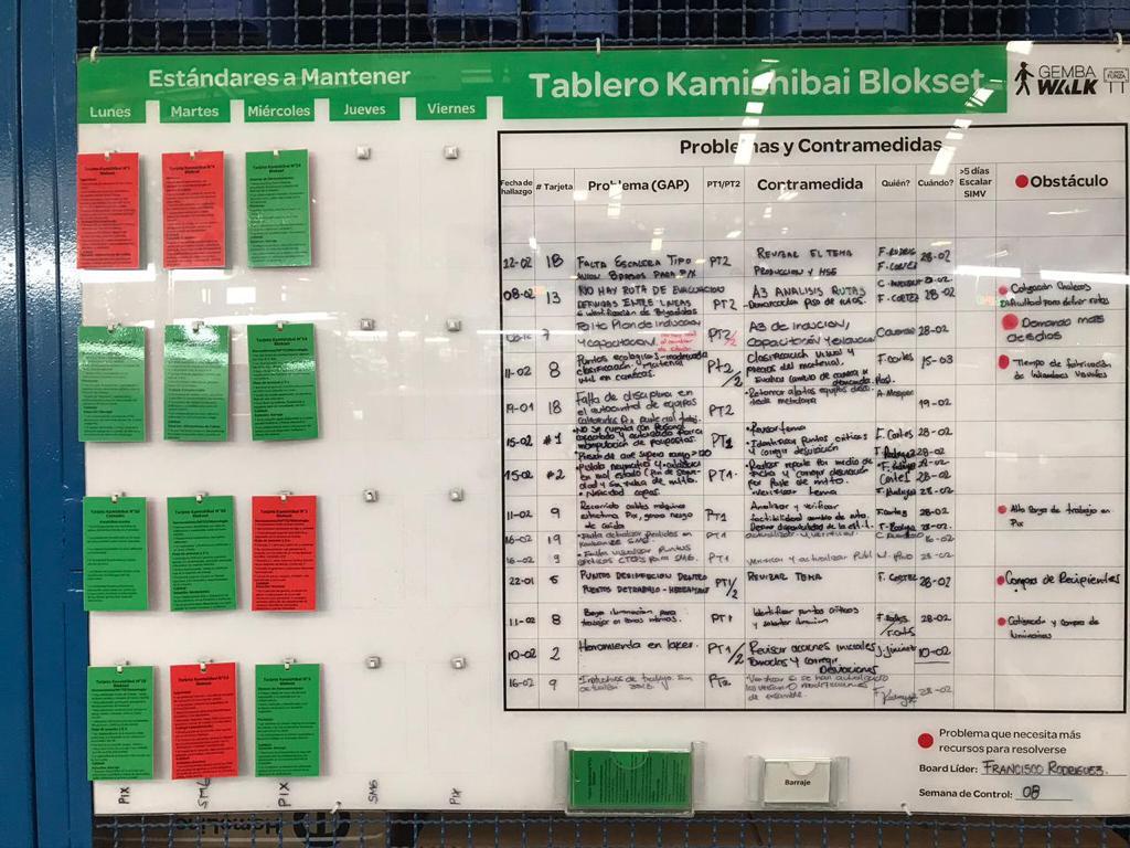 Kamishibai: Saiba o que é e como implementar