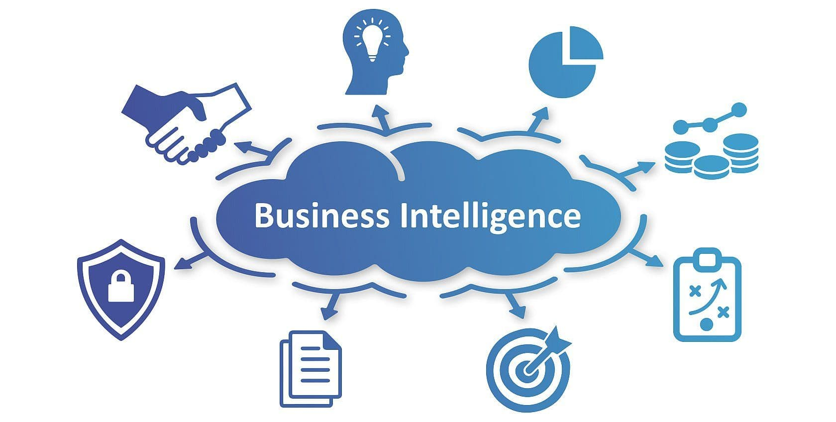 O que é Business Intelligence ou Inteligência de Negócios e para que serve?