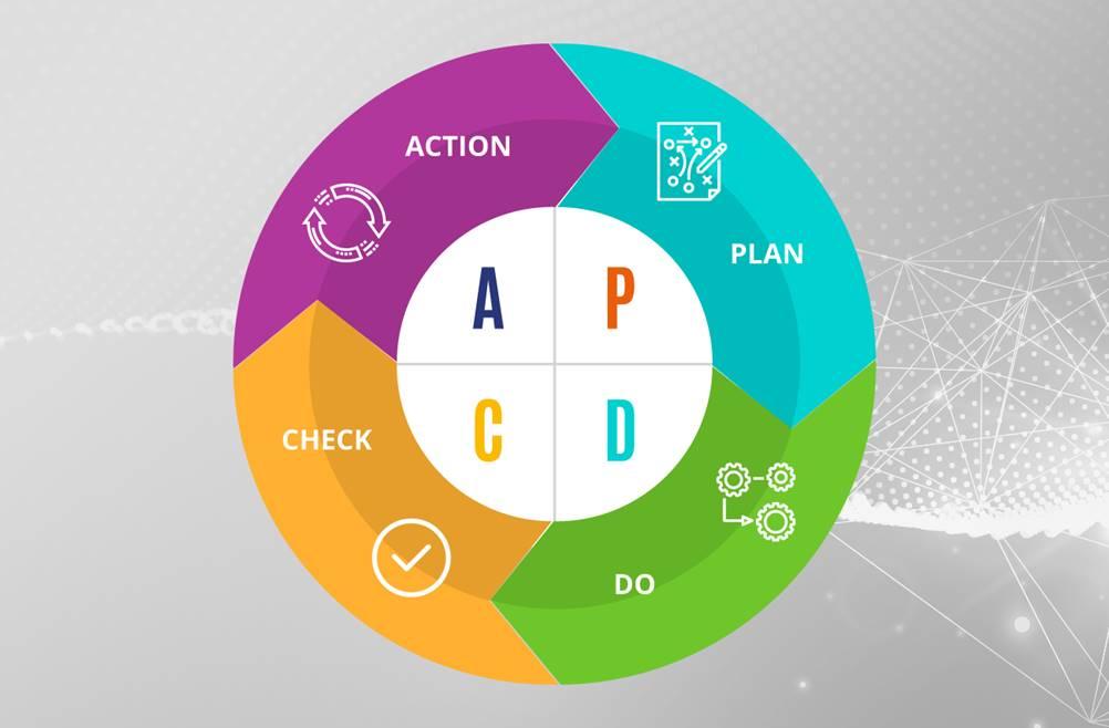 PDCA ou Ciclo de Deming: Qual a contribuição na melhoria dos processos?
